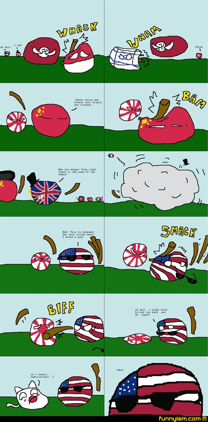 A brief history of wwii
